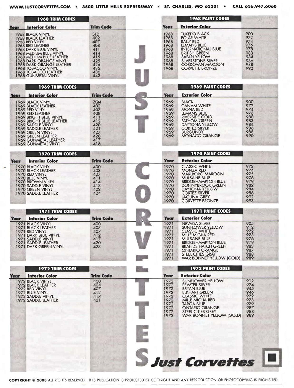 Largest Used Corvette Parts C3 Corvette Parts Index 1968 - 1982